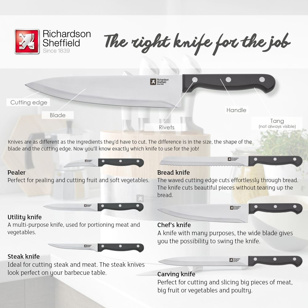 RSAcademy_Kitchen-knives_EN
