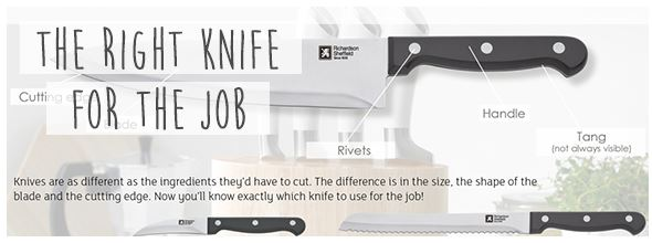 What knife do I use for what job?
